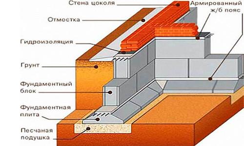 Схема цокольной части здания