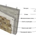 Схема монтажа декоративного кирпича