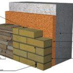 Схема облицовки стены кирпичом с вентиляционным продухом