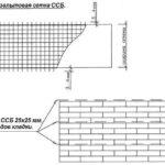 Схема сетки для армирования