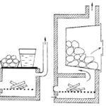 Схема устройства банной печки