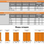 Таблица расхода облицовочного кирпича