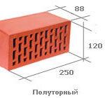 Размеры кирпичей в зависимости от типа кладки