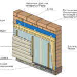 Схема утепления стен под сайдинг