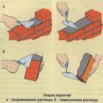 Этапы кладки кирпичей