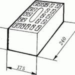 Типовые размеры силикатного кирпича