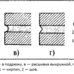 Формы расшивки швов кирпичной кладки