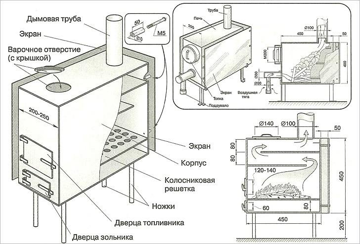 Изготовление печки-буржуйки своими руками
